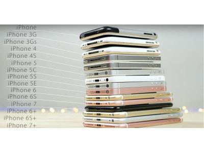 Какой айфон купить в 2020 году?